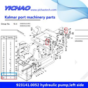 Kalmar port equipment parts