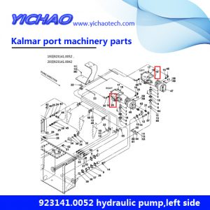 Kalmar port handling machines parts
